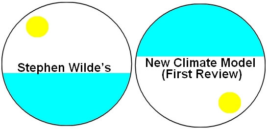 A New Climate Model-1