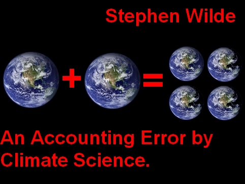 An Accounting Error by Climate Science-1